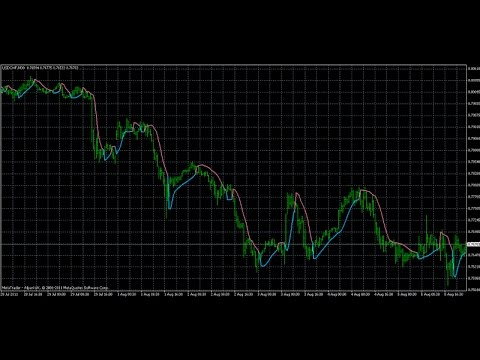 Forex gann cycles indicator