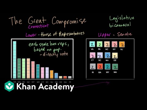 The Constitutional Convention | Period 3: 1754-1800 | AP US History | Khan Academy