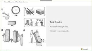 Mit dem Task-Guides in der Neuen Dynamics AX auf Liefern Standard-und Benutzerdefinierte Hilfe