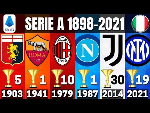 SERIE A • ALL WINNERS 1898-2021 | INTER 2021 CHAMPION