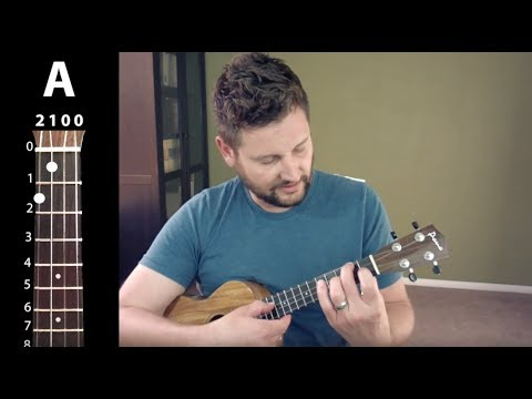 Lua - Bright Eyes // EASY UKULELE TUTORIAL! - YouTube