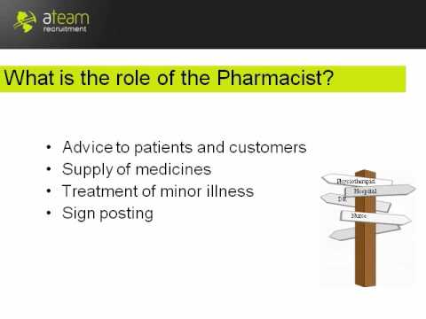 The Role of Pharmacists in a Changing Health Care Environment