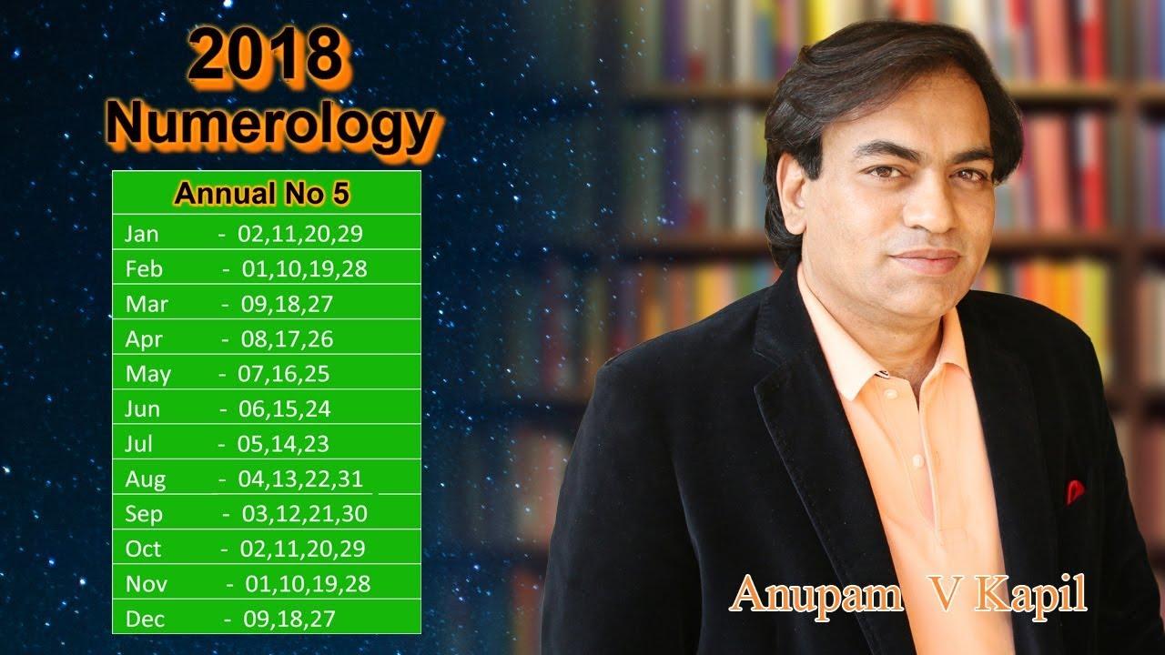 weekly leo horoscope by anupam v kapil