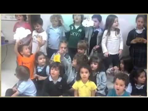 INFANT SCHOOL 2nd Grade Group C: How's the weather TRAILER