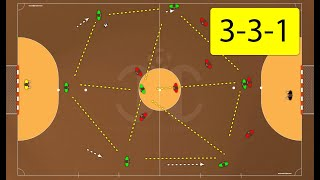 РАССТАНОВКА 3 3 1 РАДИКАЛЬНЫЕ ТАКТИКИ ОБОРОНЫ И АТАКИ футбол 8х8