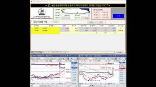 주식자동매매 프로그램(ATM현물자동매매연구소)