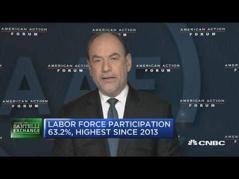 Santelli Exchange: Labor force participation rises to highest level since 2013
