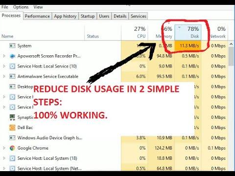 windows 8.1 disk usage 100 on startup