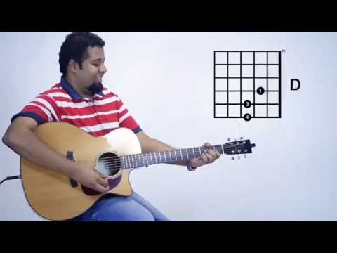 Itho Manithargal - Guitar Tutorial
