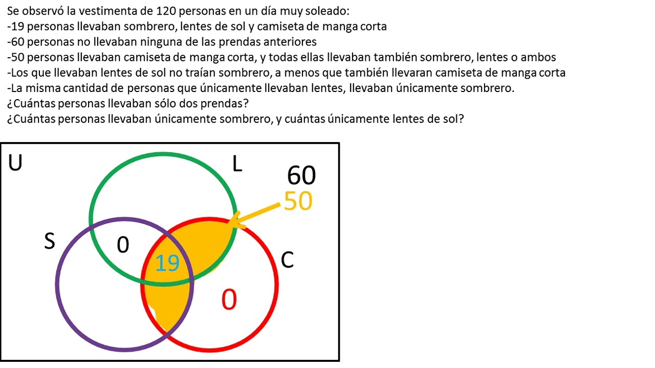 Diagrama de Venn para 3 conjuntos | Ejemplo 4 - YouTube