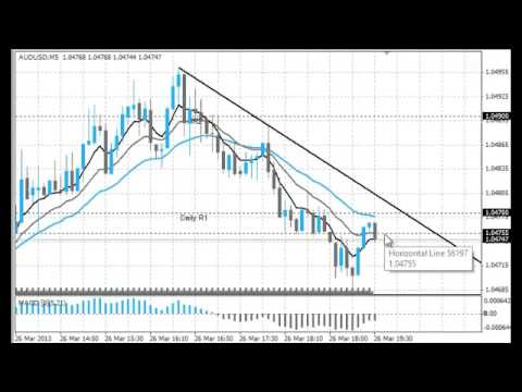 Binary options ema strategy