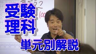 山大教育桜塾★受験理科オープニング動画★完成 thumbnail