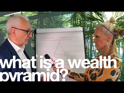 Investment Fundamentals #4 - Building Your