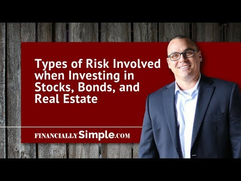 Types of risks involved with investing in stocks, bonds, and real estate.