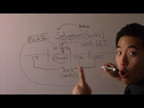 Work Out Your Salvation with Fear! - Dr. Gene Kim