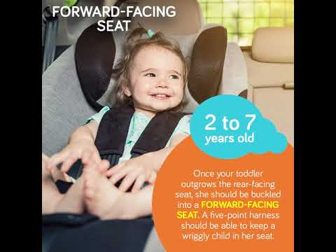 2673e2eebd8 Your by-age guide to car seat safety - YouTube