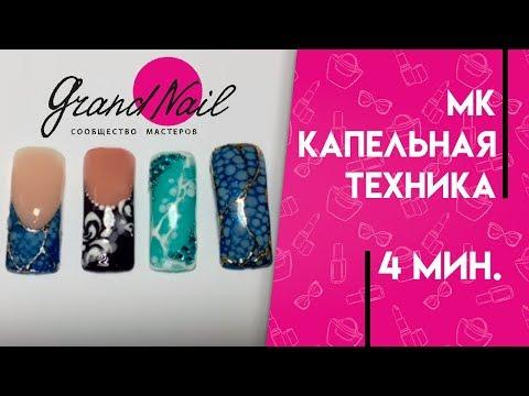 Курсы рисования в Алматы