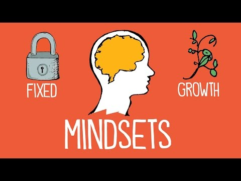 Mindsets: Fixed Versus Growth