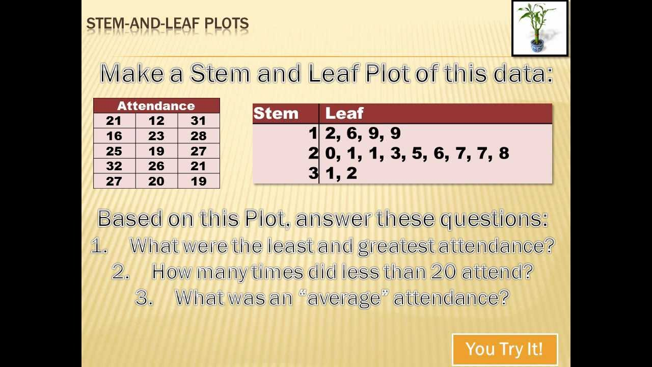 hight resolution of Statistics - Stem-And-Leaf Plots: 7th grade math - YouTube