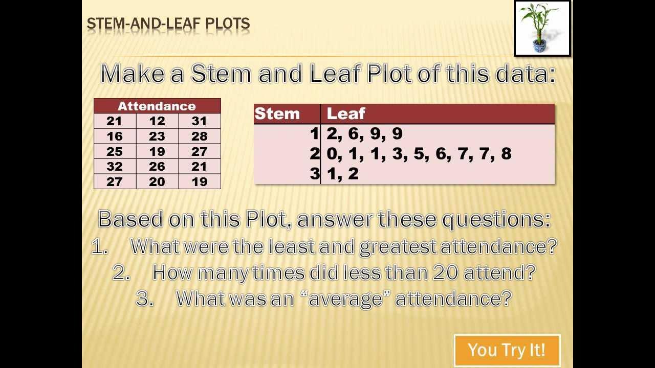 Statistics - Stem-And-Leaf Plots: 7th grade math - YouTube [ 720 x 1280 Pixel ]