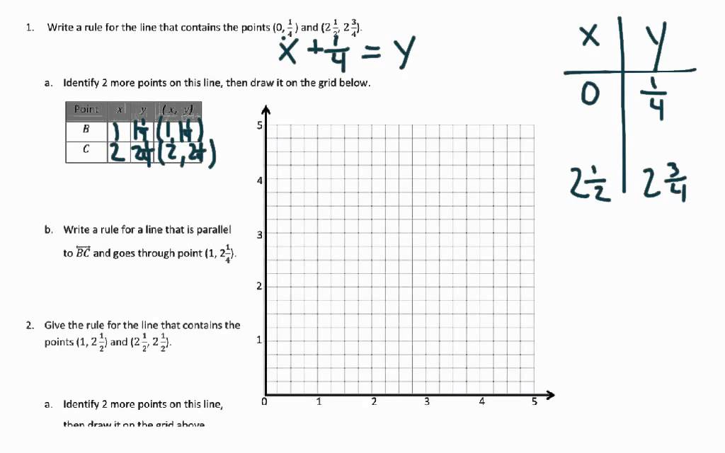 EngageNY Grade 5 Module 6 Lesson 12 - YouTube