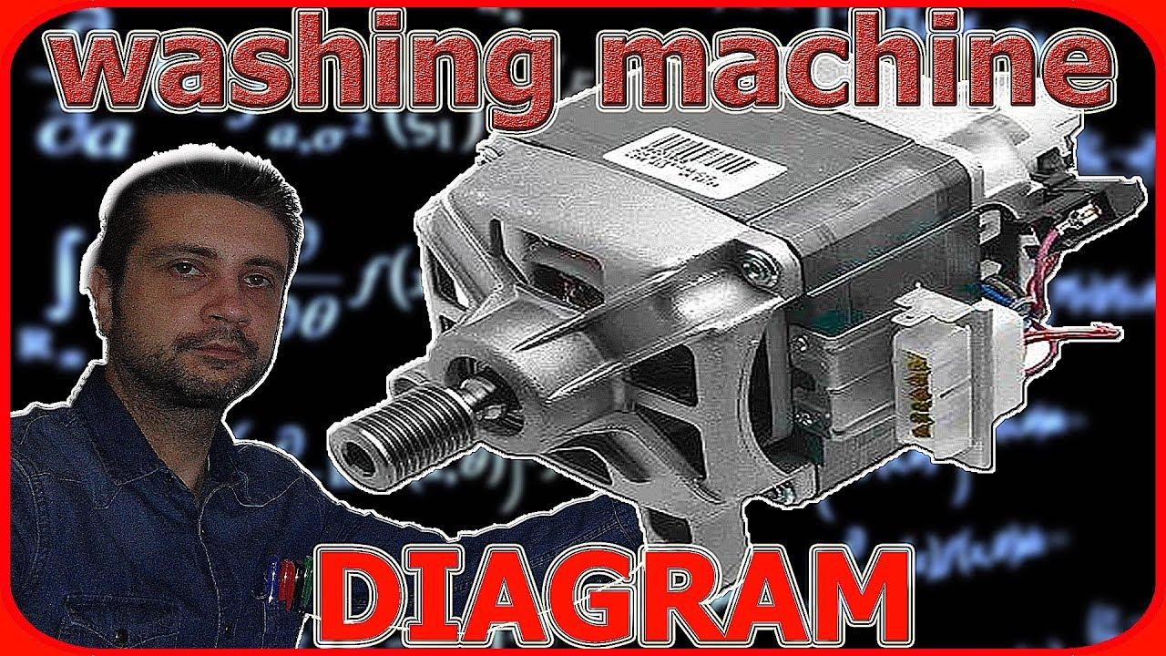 Washing Machine Motor Wiring Diagram Opel Astra H Youtube