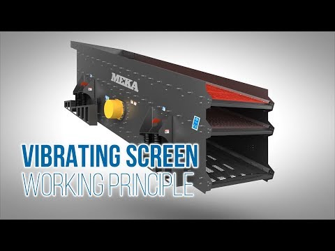 Inclined Vibrating Screen,  Working Principle (for Aggregates, Mining Industries)