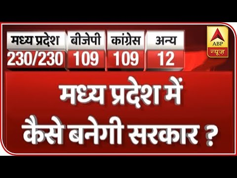 Madhya Pradesh Election: Congress Leads In 109 Seats, BJP In 108 | #ABPResults | ABP News