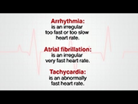 Heart Palpitations: When Is It Serious?