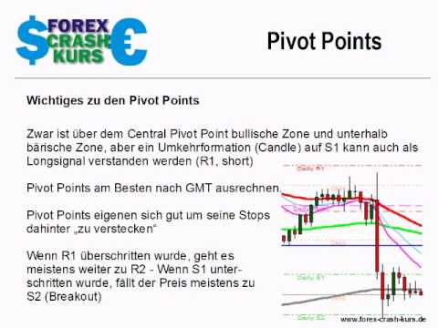 How to trade pivot points in forex