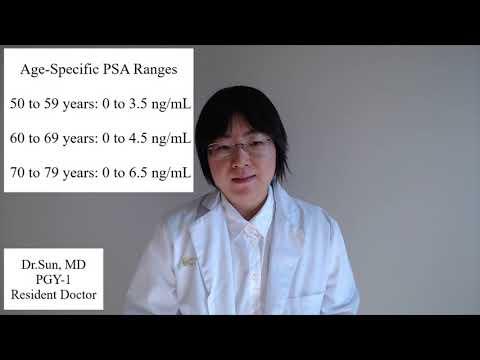 Prostate Cancer Screening - PSA