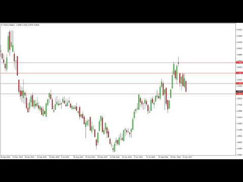Natural gas Prices forecast for the week of February 06 2017, Technical Analysis