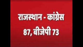 rajasthan-election-