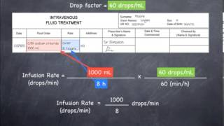 Calculations involving infusion rates in drops/min (60 drop/mL)