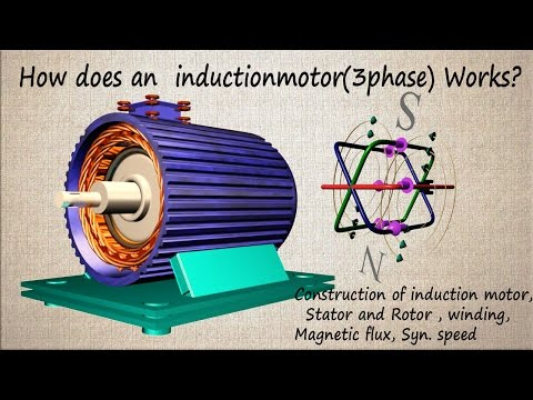 How Does three phase Induction Motor works (construction and working) ?