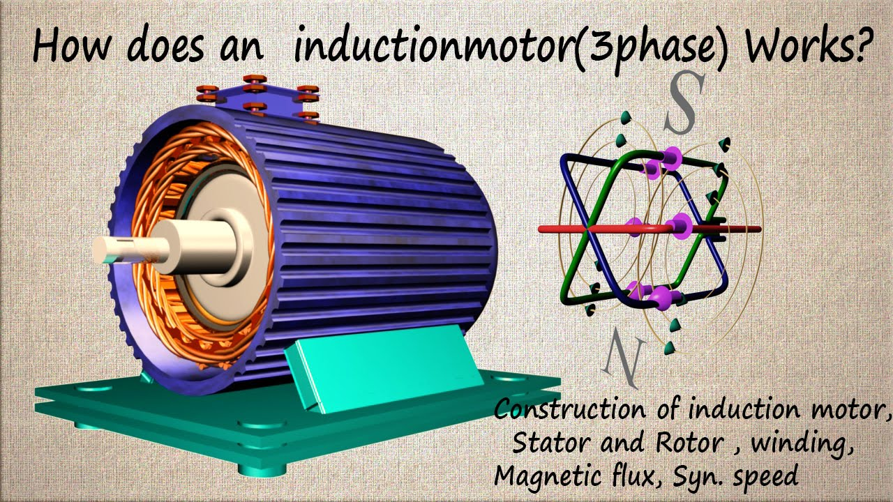 how does three phase induction motor works construction