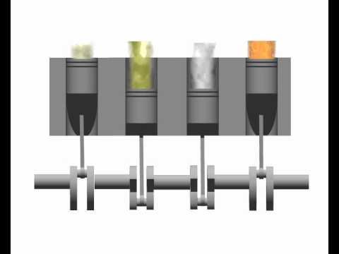 4 STROKE ENGINE ANIMATION Pt 2 - YouTube