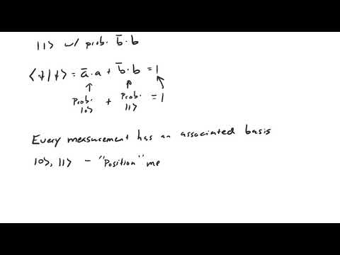 Introduction to Quantum Computing (12) - Measurement and the Heisenburg Uncertainty Principle