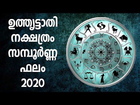 പൂയം നക്ഷത്ര ഫലം 2020 | Pooyam Nakshathra phalam 2019 | Pooyam prediction 2020 from YouTube · Duration:  2 minutes 1 seconds