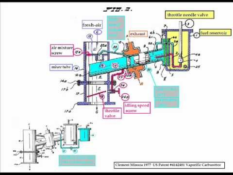 VapourizingCarburettorPatents.wmv