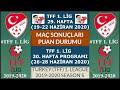 Sangal Esports vs. Team Spartan  Intel ESL Türkiye Şampiyonası Lig Aşaması Playoff Aşaması
