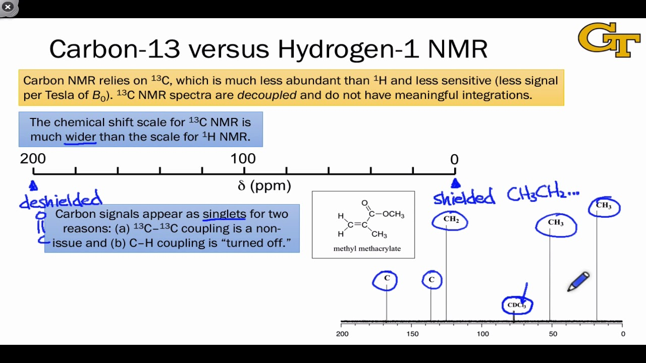 12 02 Carbon 13 Nmr Spectroscopy Youtube