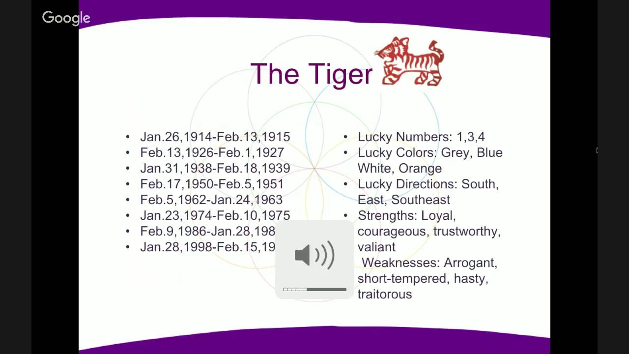 your lucky essential oils for chinese new year - Chinese New Year 1974