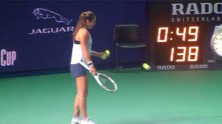 ВОЗНЯЦКИ КАСАТКИНА | Daria Kasatkina vs Caroline Wozniacki Head To Head  WTA St Petersburg Open