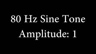 80 Hz Sine Tone Amplitude 1