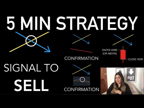 Simple 5 minute bitcoin strategy