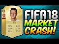 EVERY MARKET CRASH COMING IN FIFA 18! (Tips on What To Do & How to Prepare!)