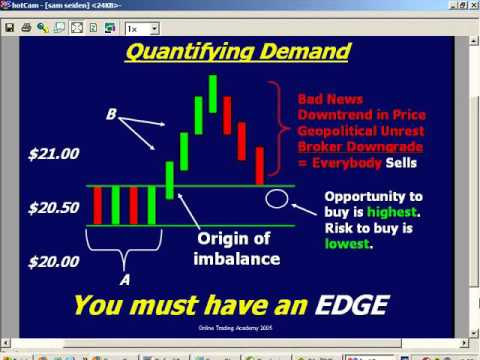 Sam Seiden Supply And Demand Trading With Mechanical Indicators