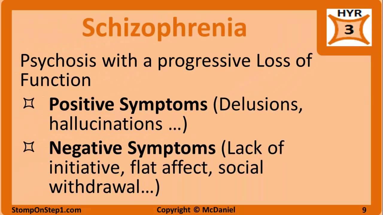 Psychosis Schizophrenia Schizoaffective Disorder Delusional