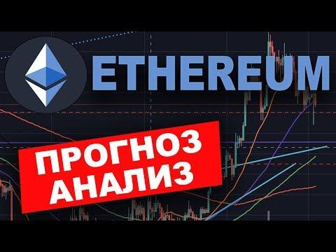 Криптовалюта ЭФИРИУМ Прогноз сентябрь 2019   Ethereum Обзор!